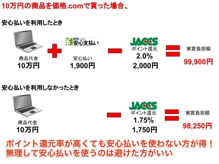 価格_com安心払い比較