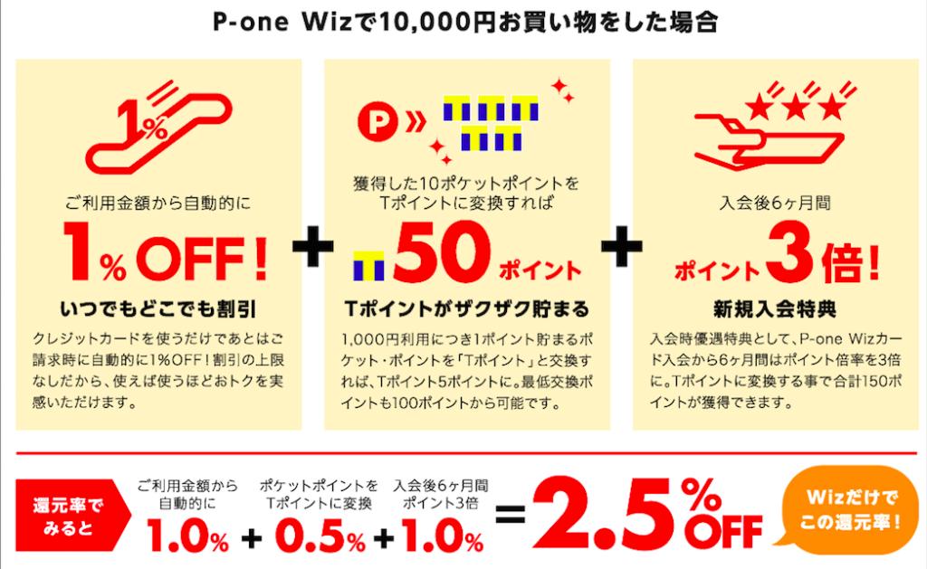 P-one Wizサイト還元率