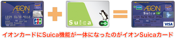 イオンカード_Suica=イオンSuicaカード